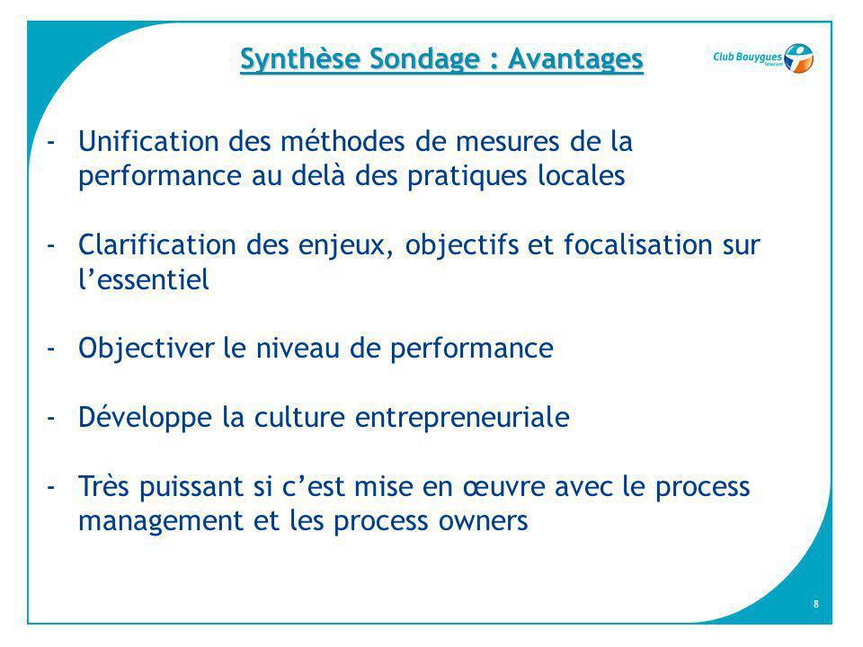 8 Synthèse Sondage : Avantages -Unification des méthodes de mesures de la performance au delà des pratiques locales -Clarification des enjeux, objecti