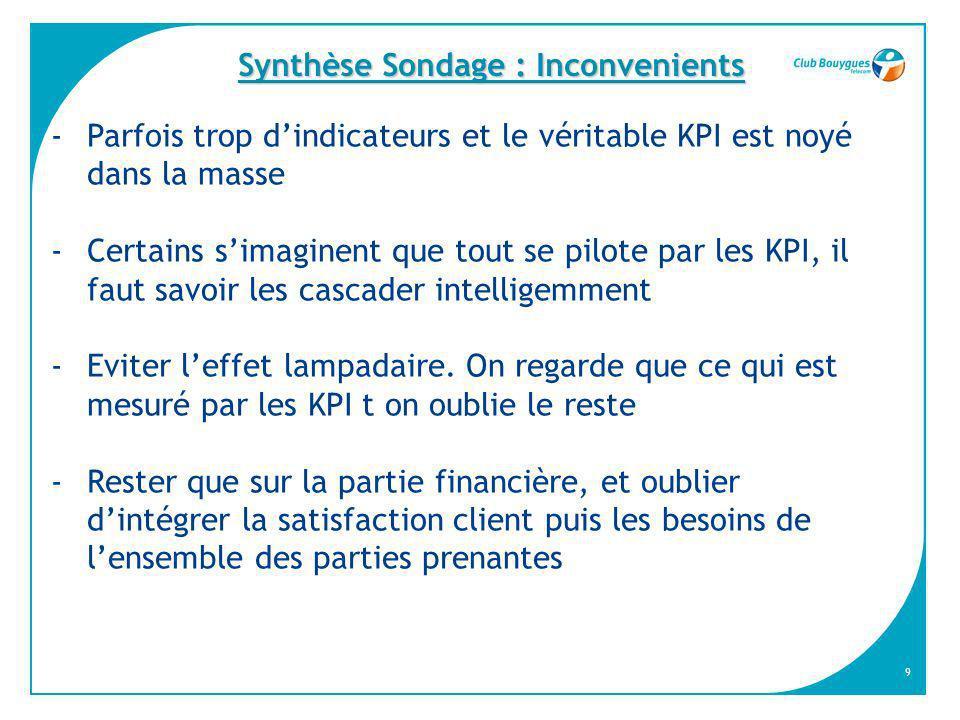 9 Synthèse Sondage : Inconvenients -Parfois trop dindicateurs et le véritable KPI est noyé dans la masse -Certains simaginent que tout se pilote par l