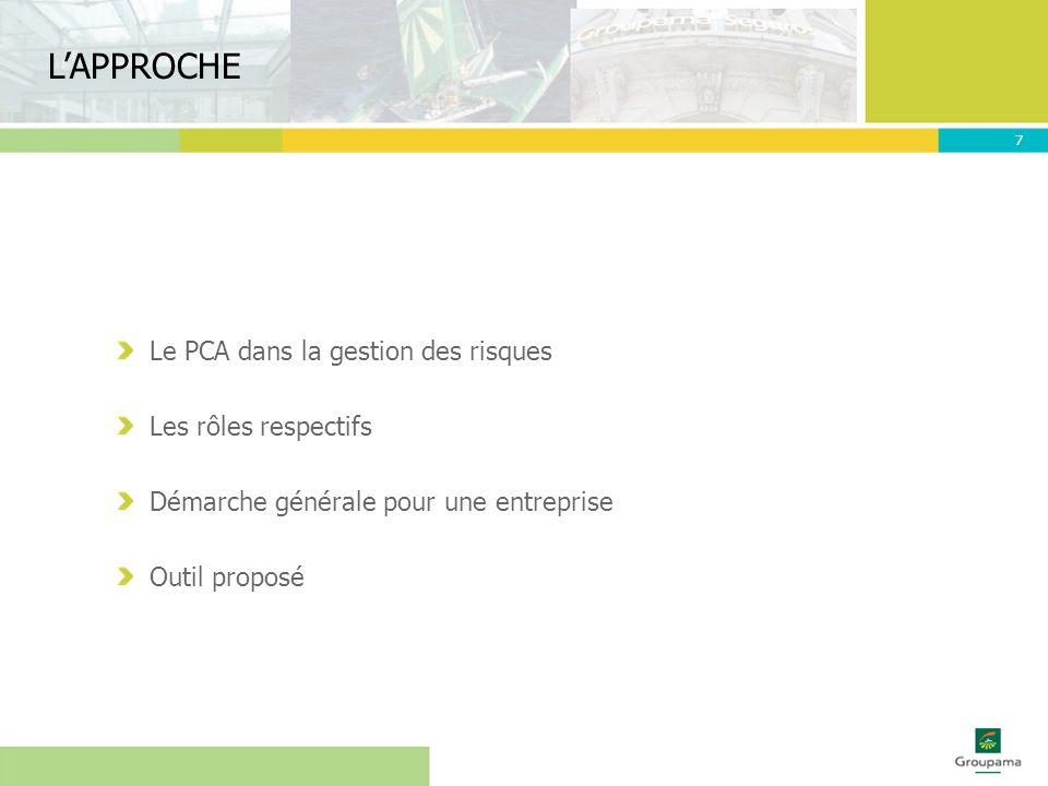 18 UN APERCU DES SOLUTIONS Le PCA Pandémie Le contexte est celui dune crise collective Le niveau de risque est suivi par lOMS au niveau mondial (actuellement 3 A) Le gouvernement français : a mis au point le plan de lutte gouvernemental contre la grippe aviaire a précisé ses recommandations en matière de PCA des entreprises en 2006 (Fiche G.1) a effectué des exercices nationaux pour tester son organisation de crise (2006 / 2008) Incertitude sur le fonctionnement de quelques grands acteurs de léconomie Le PCA Pandémie Groupama Veille de niveau groupe sur le risque depuis 2004 Elaboration du dispositif groupe en cas de pandémie fonctionnement minimum des entreprises Solutions techniques internes uniquement (logistiques, informatiques) Le travail à domicile nest pas toujours possible Choix des immeubles qui fonctionneraient en cas de pandémie Sur la base dune expertise sanitaire Mutualisation de ces immeubles entre les entreprises Test des équipements spéciaux à installer dans les immeubles des passages en pré pandémie et en pandémie