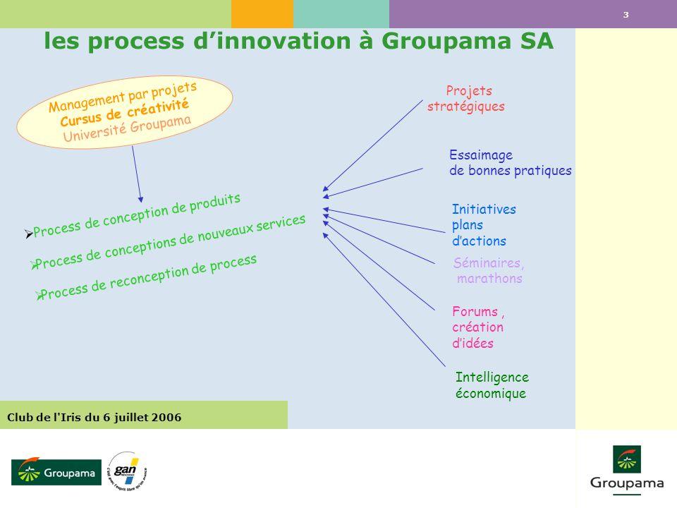 3 Club de l'Iris du 6 juillet 2006 les process dinnovation à Groupama SA Process de conception de produits Process de conceptions de nouveaux services