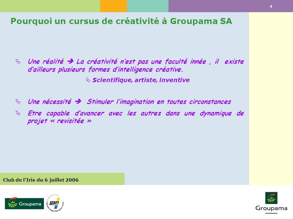 4 Club de l Iris du 6 juillet 2006 Une réalité La créativité nest pas une faculté innée, il existe dailleurs plusieurs formes dintelligence créative.