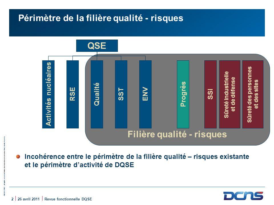©DCNS 2007 - all rights reserved / todos los derechos reservados / tous droits réservés 2 | 26 avril 2011 | Revue fonctionnelle DQSE Filière qualité -