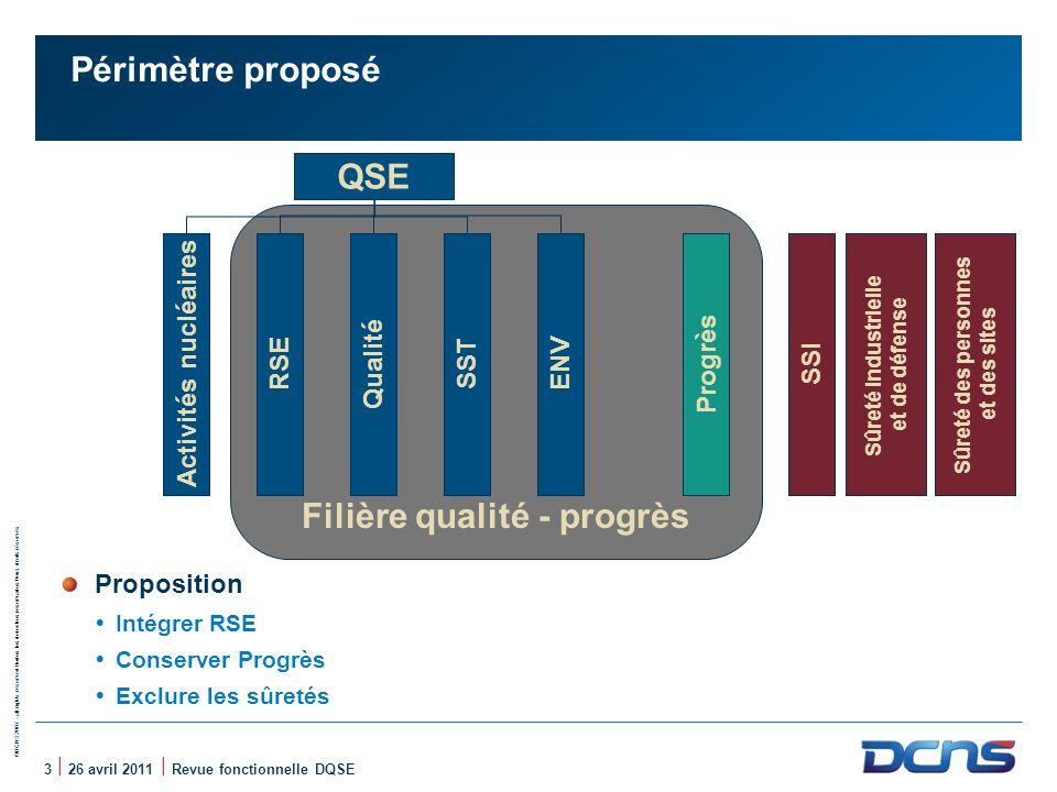 ©DCNS 2007 - all rights reserved / todos los derechos reservados / tous droits réservés 3 | 26 avril 2011 | Revue fonctionnelle DQSE Filière qualité -