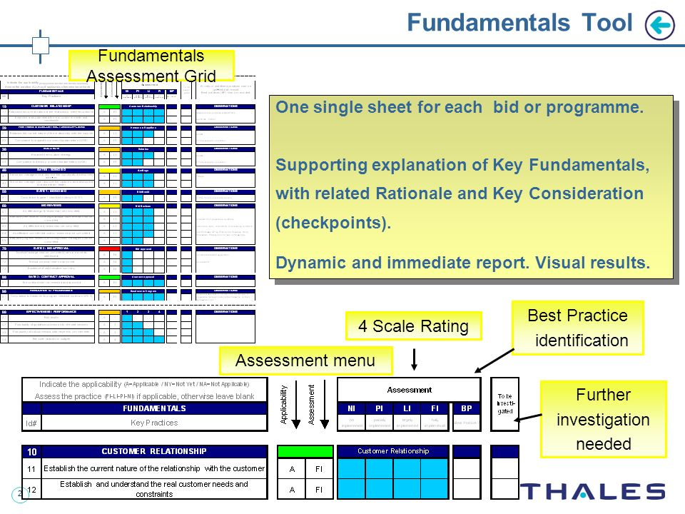 2 Fundamentals Assessment Grid 4 Scale Rating Best Practice identification Further investigation needed Assessment menu One single sheet for each bid or programme.