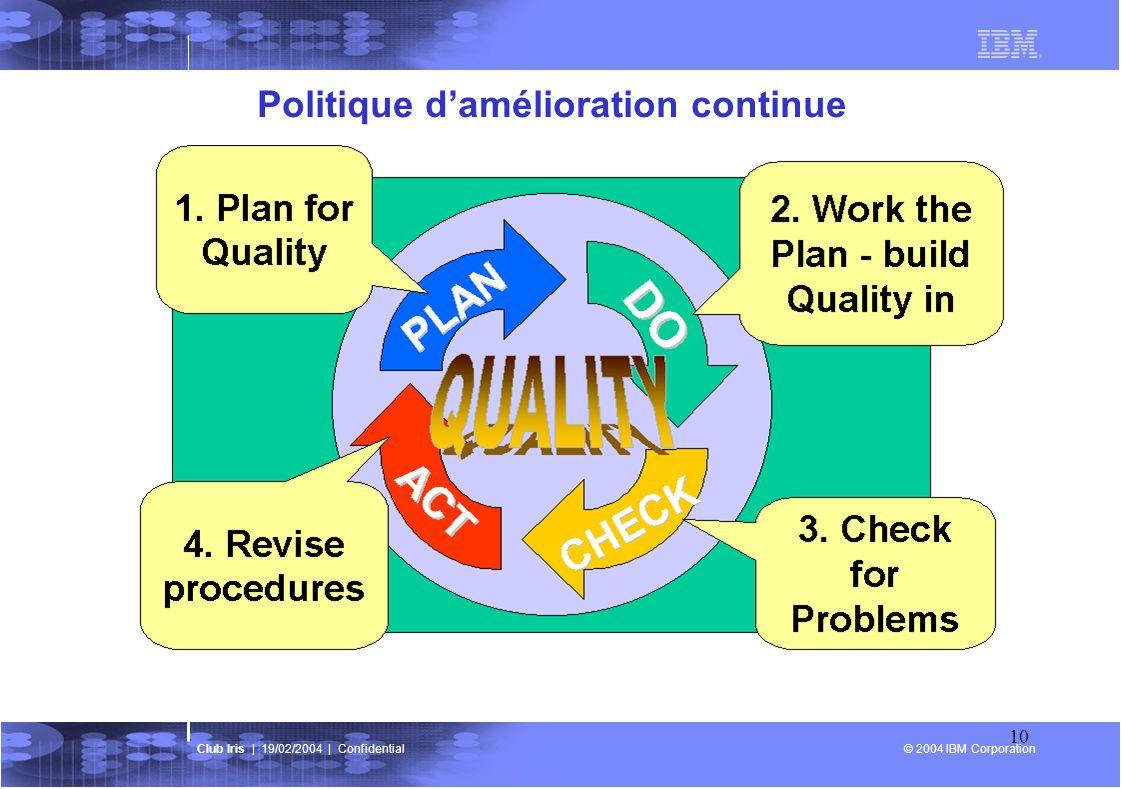 © 2004 IBM Corporation Club Iris | 19/02/2004 | Confidential 10 Politique damélioration continue