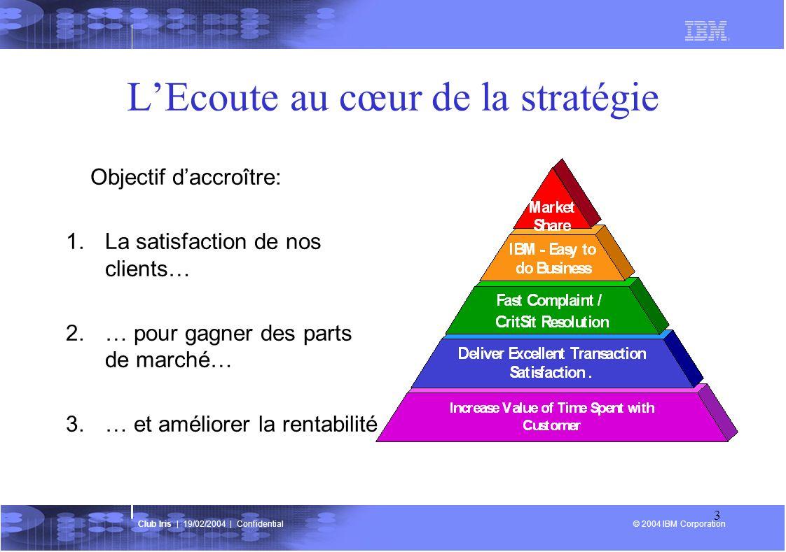 © 2004 IBM Corporation Club Iris | 19/02/2004 | Confidential 3 LEcoute au cœur de la stratégie Objectif daccroître: 1.La satisfaction de nos clients…