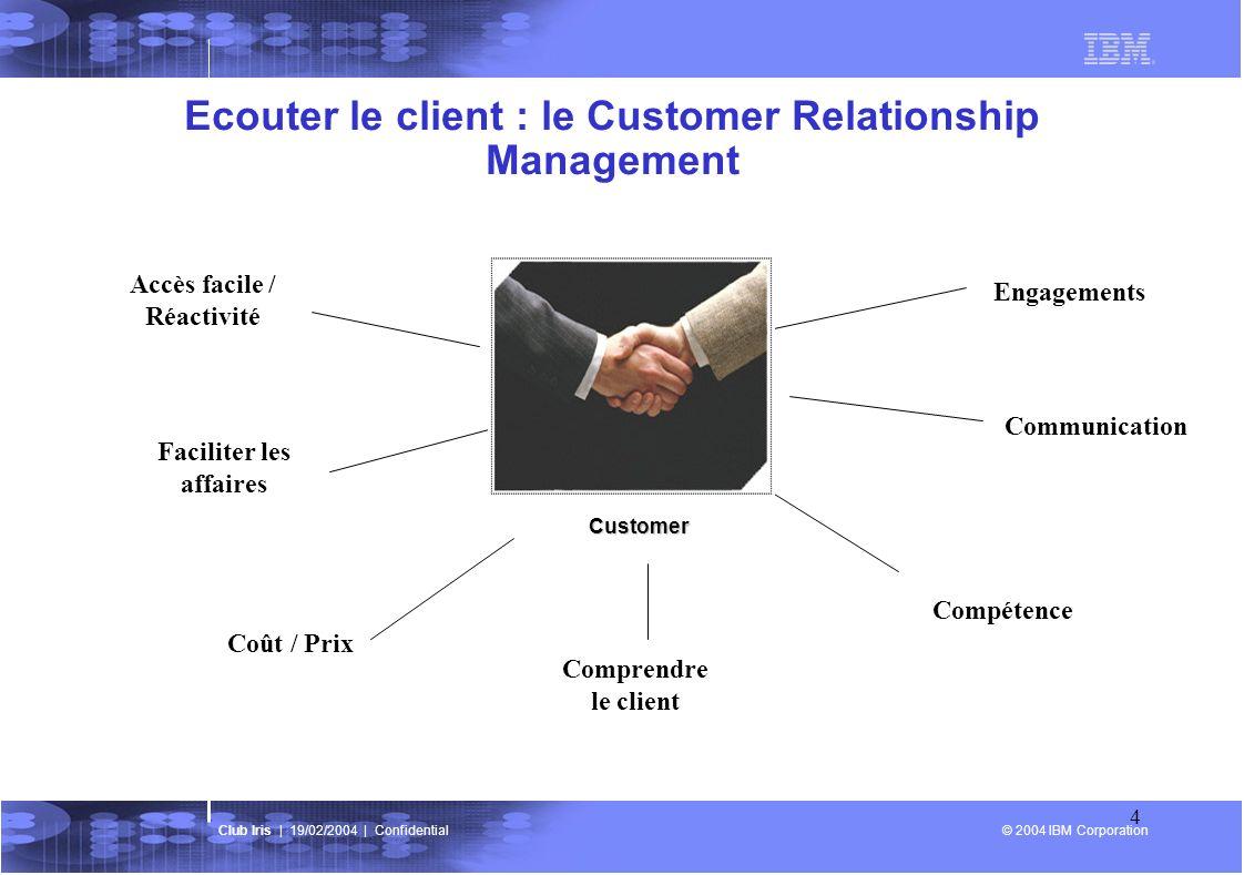 © 2004 IBM Corporation Club Iris | 19/02/2004 | Confidential 4 Ecouter le client : le Customer Relationship Management Customer Comprendre le client Compétence Engagements Faciliter les affaires Coût / Prix Accès facile / Réactivité Communication