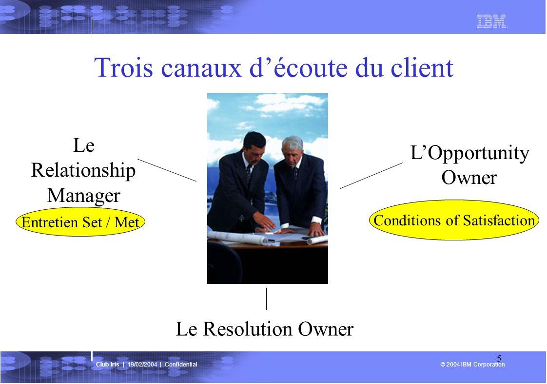 © 2004 IBM Corporation Club Iris | 19/02/2004 | Confidential 5 Trois canaux découte du client Le Relationship Manager LOpportunity Owner Le Resolution