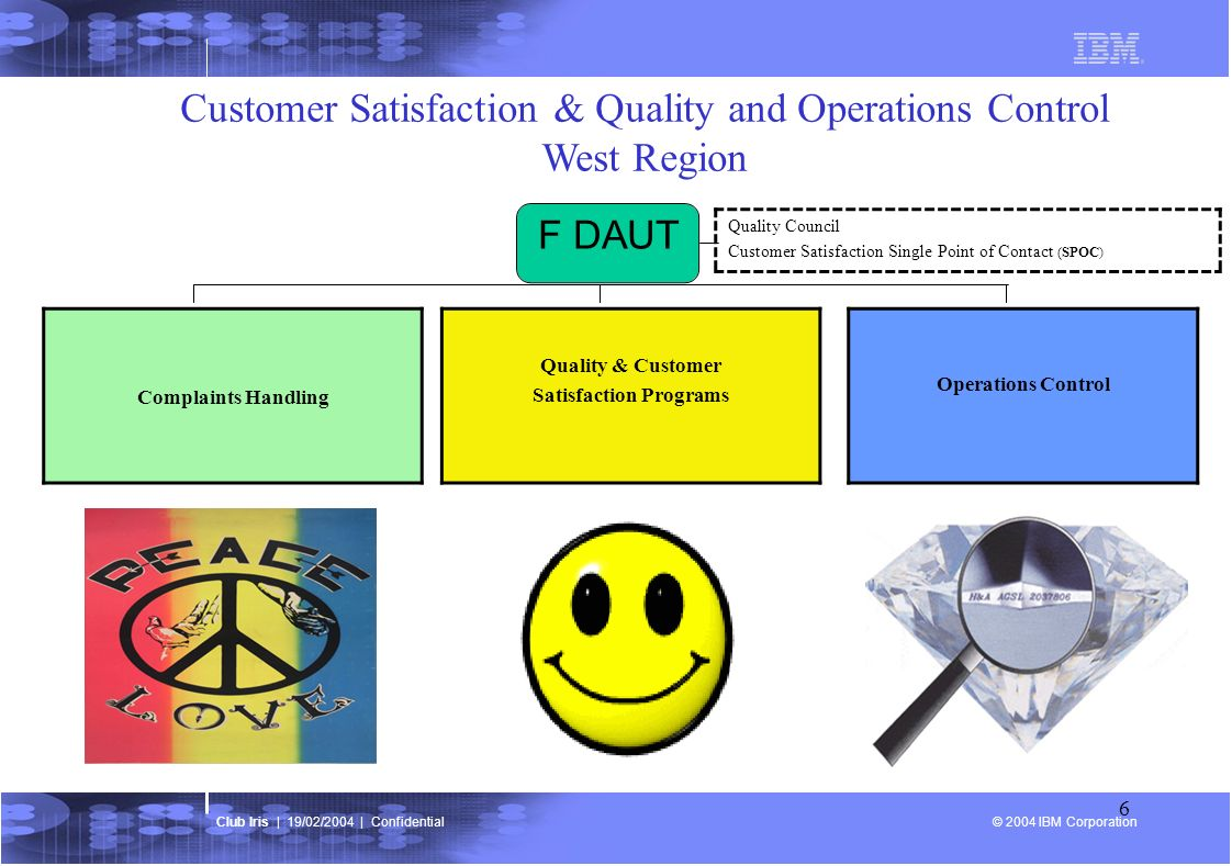 © 2004 IBM Corporation Club Iris | 19/02/2004 | Confidential 6 West Region Quality & Customer Satisfaction and Operations Control F DAUT Quality Counc