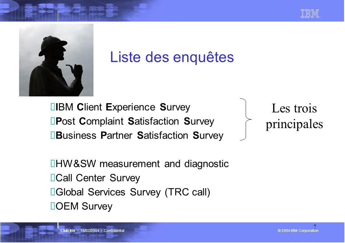 © 2004 IBM Corporation Club Iris | 19/02/2004 | Confidential 7 Liste des enquêtes IBM Client Experience Survey Post Complaint Satisfaction Survey Busi