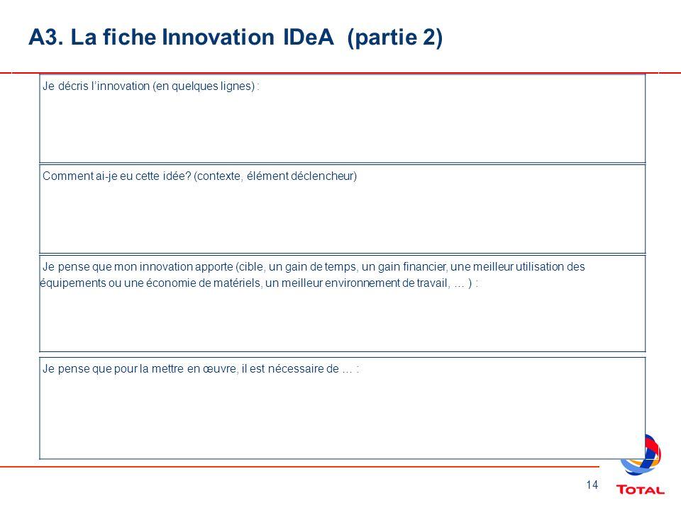 14 A3. La fiche Innovation IDeA (partie 2) Comment ai-je eu cette idée? (contexte, élément déclencheur) Je décris linnovation (en quelques lignes) : J