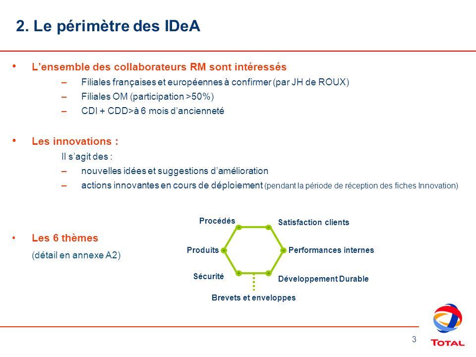 3 2. Le périmètre des IDeA Lensemble des collaborateurs RM sont intéressés –Filiales françaises et européennes à confirmer (par JH de ROUX) –Filiales