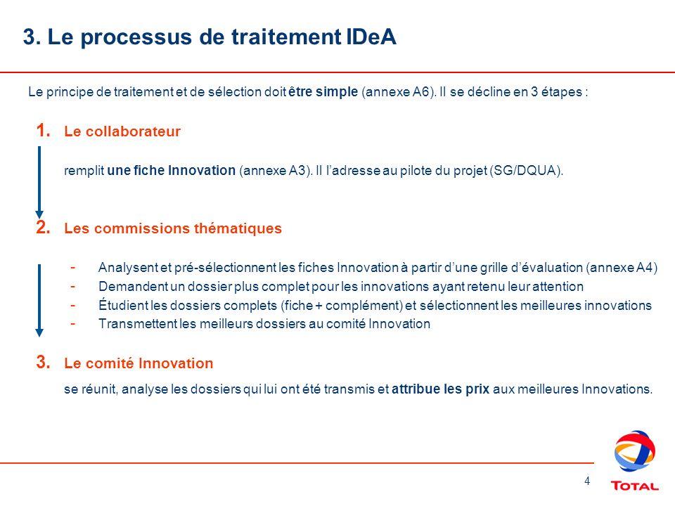 4 3. Le processus de traitement IDeA Le principe de traitement et de sélection doit être simple (annexe A6). Il se décline en 3 étapes : 1. Le collabo