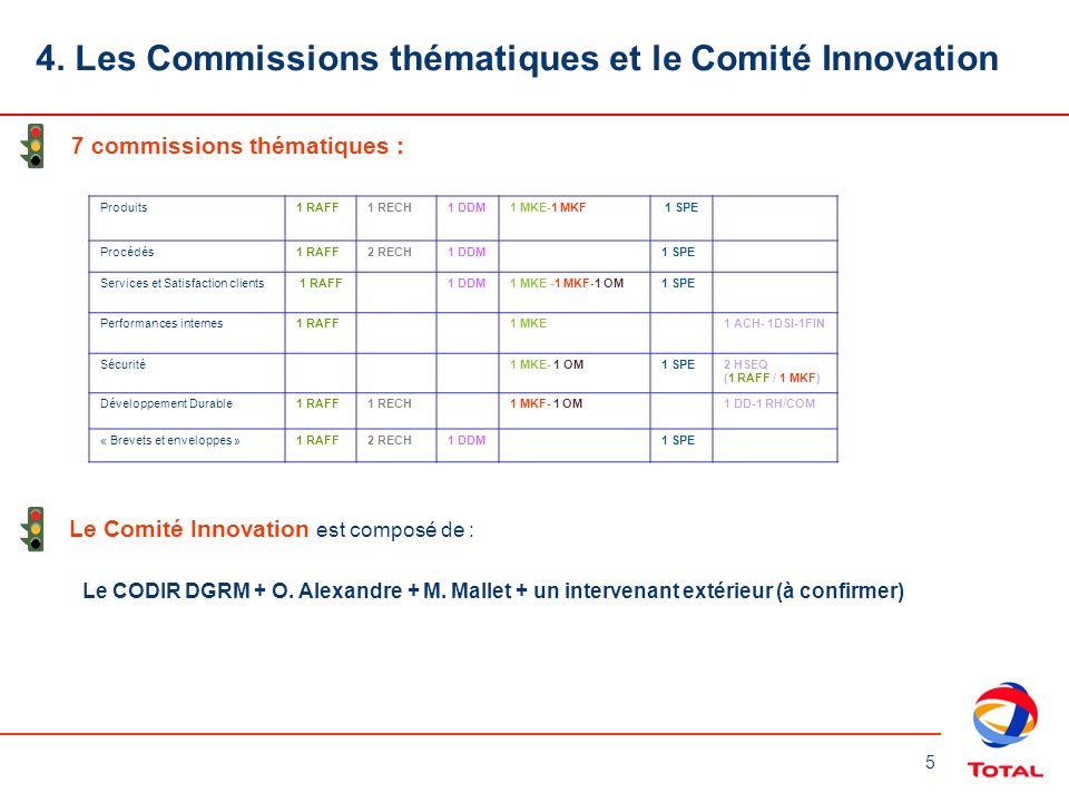 5 7 commissions thématiques : 4. Les Commissions thématiques et le Comité Innovation Le CODIR DGRM + O. Alexandre + M. Mallet + un intervenant extérie