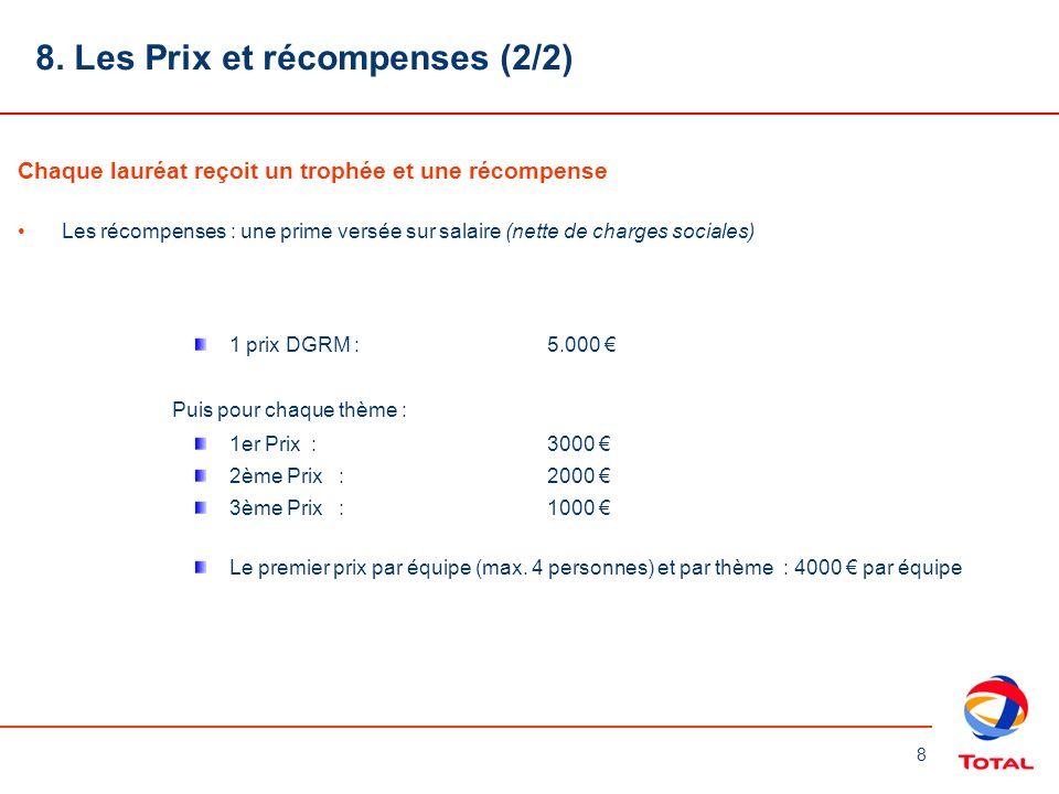 19 Les résultats au 4 juillet 2005 : Les principaux thèmes choisis (sur 1881 fiches Innovation) 18%26%12%19%6%15%4%
