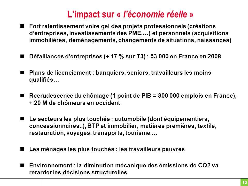 10 Limpact sur « léconomie réelle » Fort ralentissement voire gel des projets professionnels (créations dentreprises, investissements des PME,…) et pe