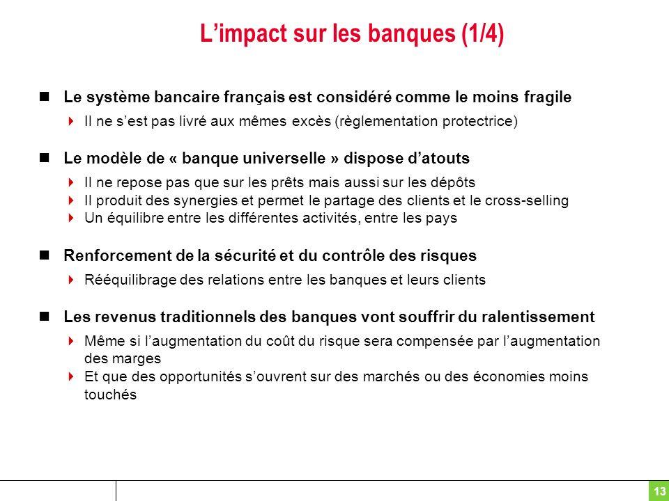 13 Limpact sur les banques (1/4) Le système bancaire français est considéré comme le moins fragile Il ne sest pas livré aux mêmes excès (règlementatio