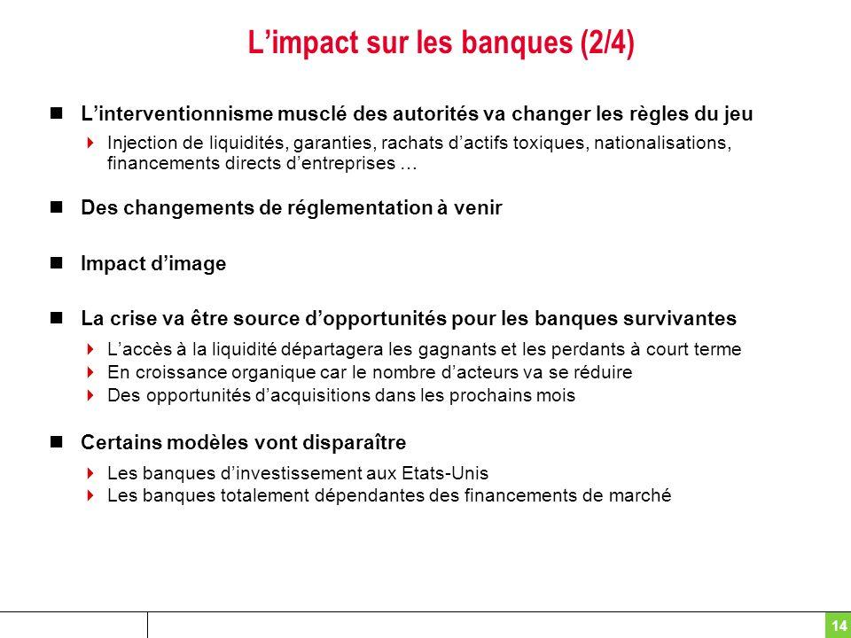 Limpact sur les banques (2/4) Linterventionnisme musclé des autorités va changer les règles du jeu Injection de liquidités, garanties, rachats dactifs