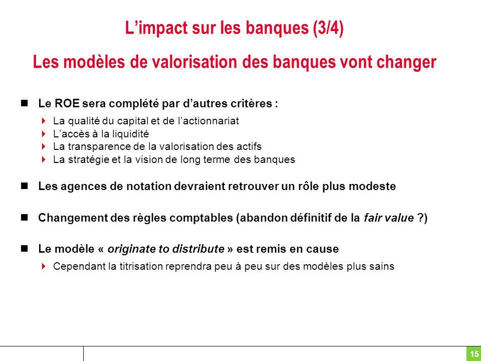 15 Limpact sur les banques (3/4) Les modèles de valorisation des banques vont changer Le ROE sera complété par dautres critères : La qualité du capita