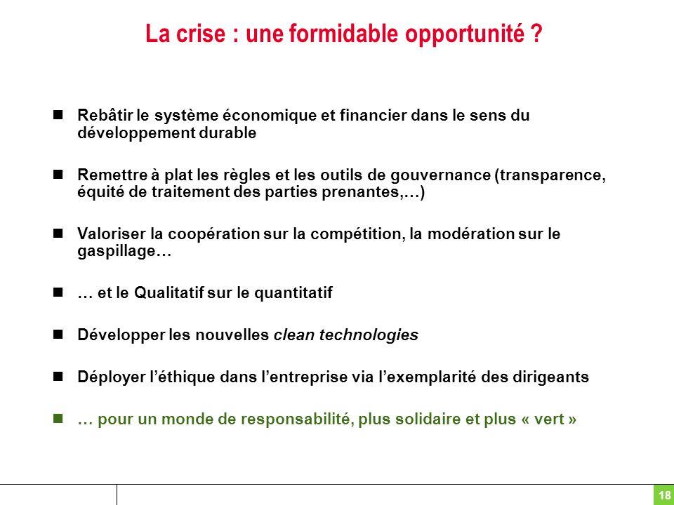 18 La crise : une formidable opportunité ? Rebâtir le système économique et financier dans le sens du développement durable Remettre à plat les règles