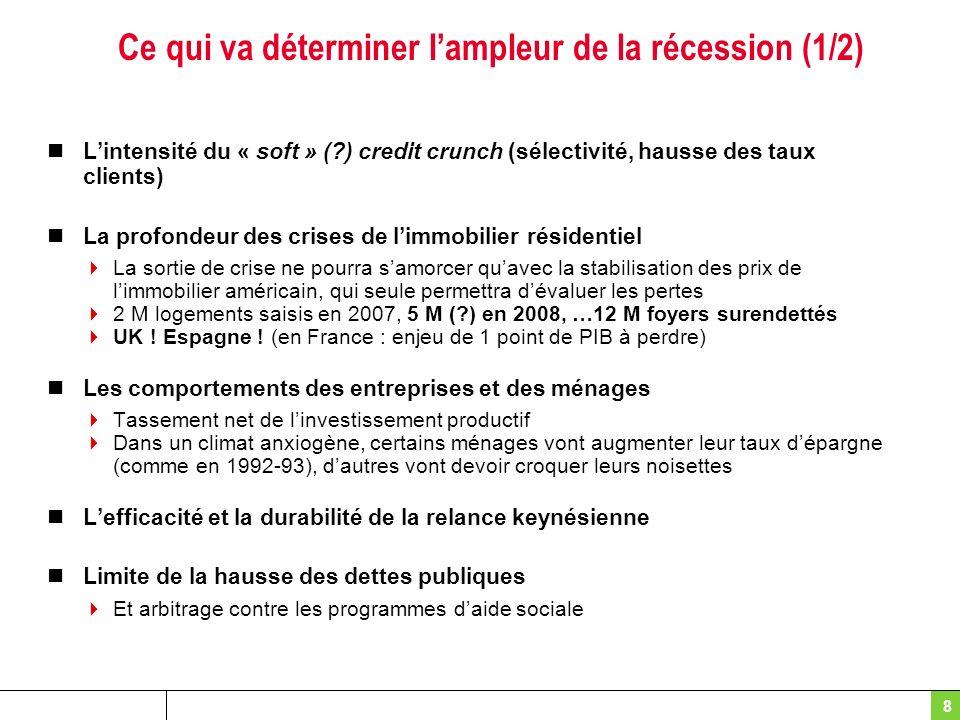 8 Ce qui va déterminer lampleur de la récession (1/2) Lintensité du « soft » (?) credit crunch (sélectivité, hausse des taux clients) La profondeur de