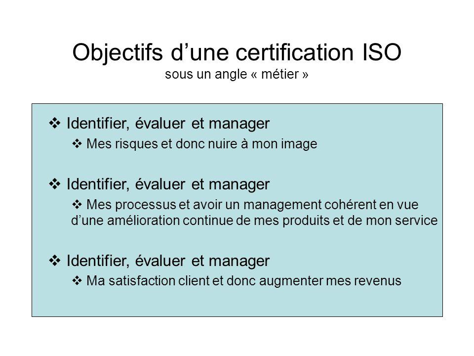 Objectifs dune certification ISO sous un angle « métier » Identifier, évaluer et manager Mes risques et donc nuire à mon image Identifier, évaluer et