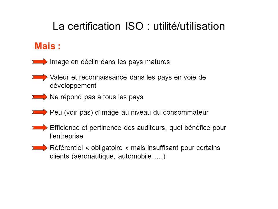La certification ISO : utilité/utilisation Image en déclin dans les pays matures Valeur et reconnaissance dans les pays en voie de développement Ne ré