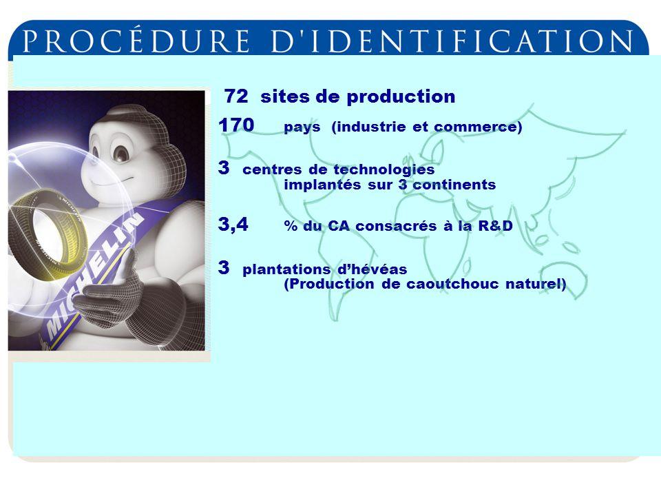 Dir QualitéJean-Christophe GUERINmars 2010Classification : D3Conservation : WAPage : # / 72 sites de production 170 pays (industrie et commerce) 3 centres de technologies implantés sur 3 continents 3,4 % du CA consacrés à la R&D 3 plantations dhévéas (Production de caoutchouc naturel)