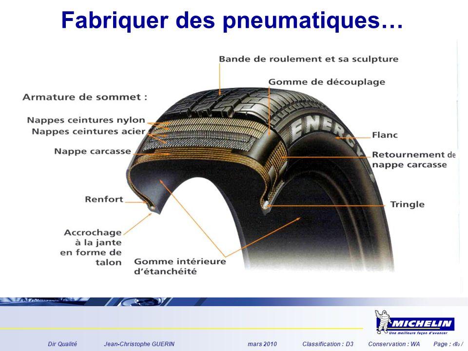 Dir QualitéJean-Christophe GUERINmars 2010Classification : D3Conservation : WAPage : # / Le pneu, cest une complexité non apparente Fabriquer des pneumatiques…