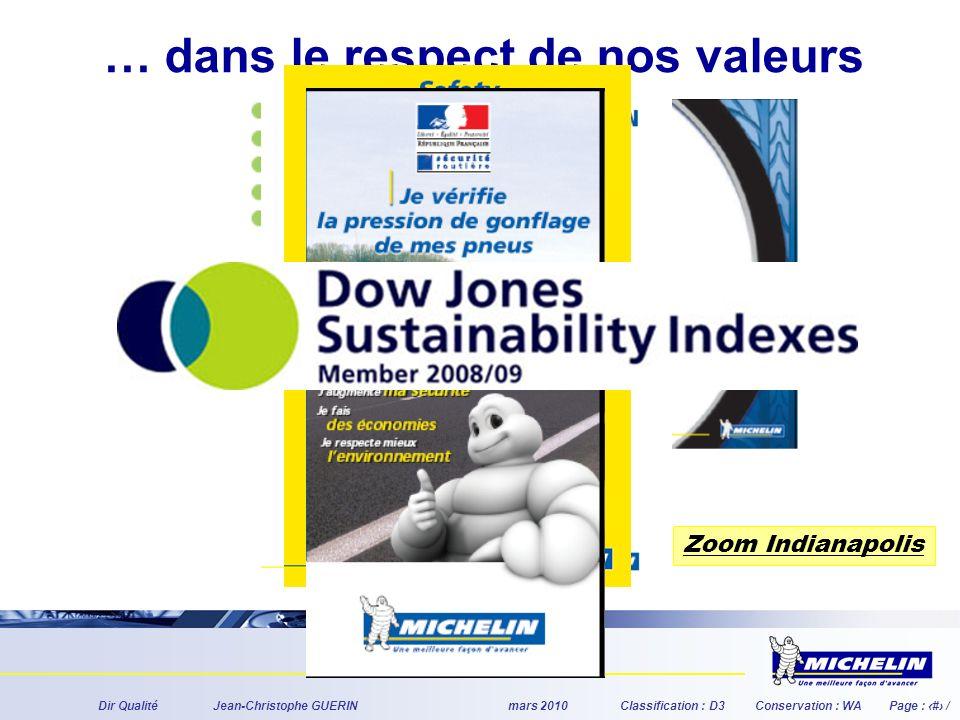 Dir QualitéJean-Christophe GUERINmars 2010Classification : D3Conservation : WAPage : # / … dans le respect de nos valeurs Zoom Indianapolis