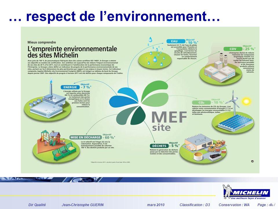 Dir QualitéJean-Christophe GUERINmars 2010Classification : D3Conservation : WAPage : # / … respect de lenvironnement…