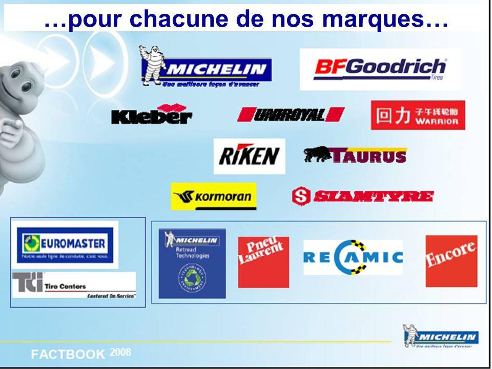 Dir QualitéJean-Christophe GUERINmars 2010Classification : D3Conservation : WAPage : # / …pour chacune de nos marques…