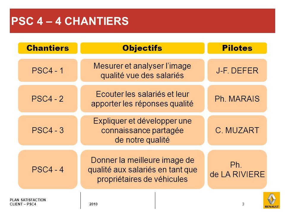 3 PLAN SATISFACTION CLIENT – PSC4 2010 PSC 4 – 4 CHANTIERS Objectifs PSC4 - 1 PSC4 - 3 Mesurer et analyser limage qualité vue des salariés Expliquer e