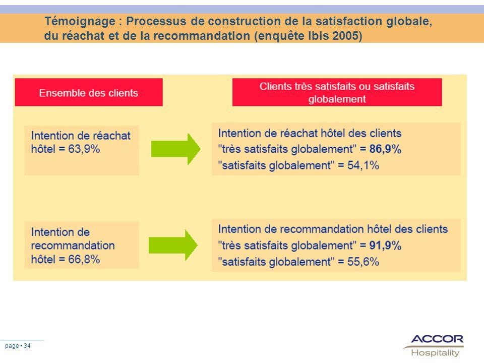 page 34 Témoignage : Processus de construction de la satisfaction globale, du réachat et de la recommandation (enquête Ibis 2005)