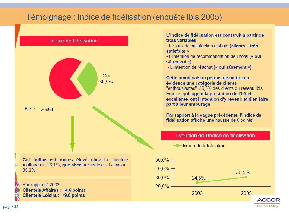 page 35 Témoignage : Indice de fidélisation (enquête Ibis 2005)