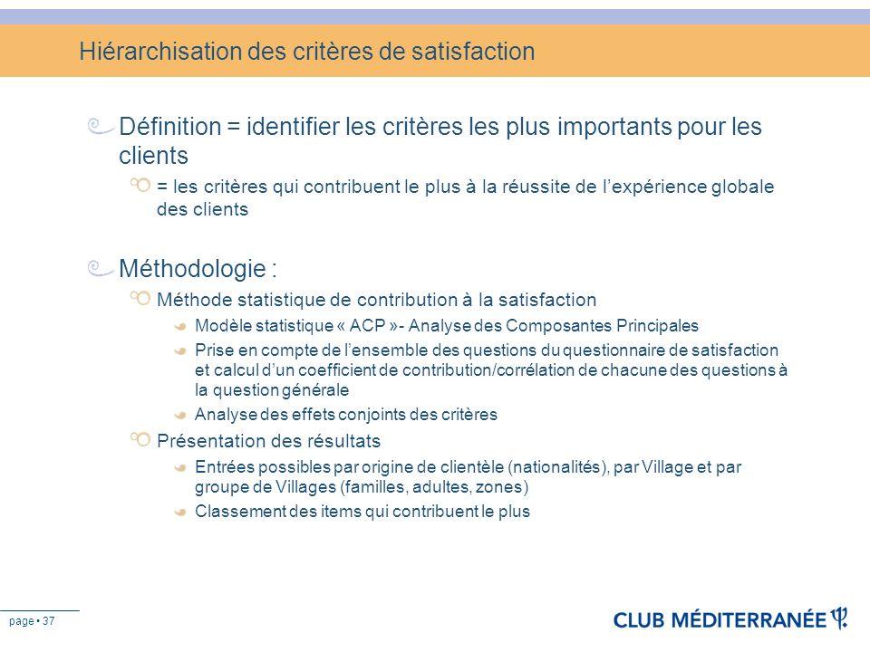 page 37 Hiérarchisation des critères de satisfaction Définition = identifier les critères les plus importants pour les clients = les critères qui cont
