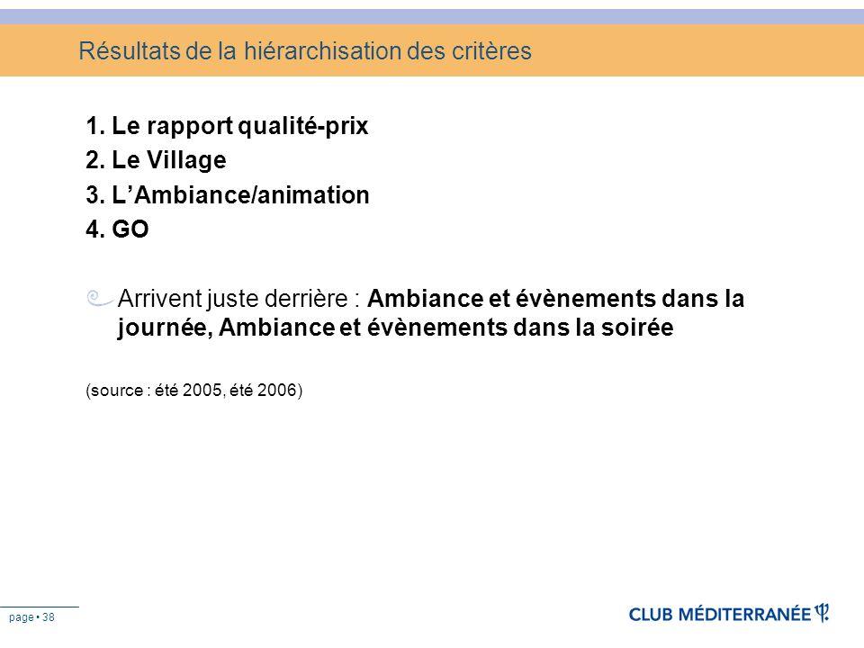 page 38 Résultats de la hiérarchisation des critères 1. Le rapport qualité-prix 2. Le Village 3. LAmbiance/animation 4. GO Arrivent juste derrière : A