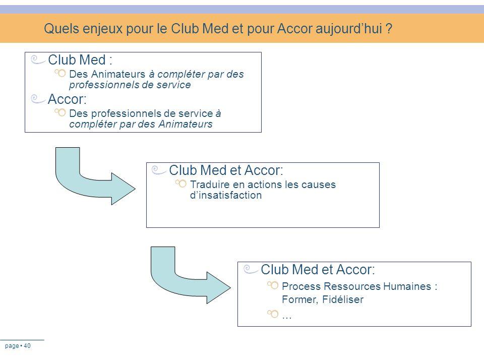 page 40 Quels enjeux pour le Club Med et pour Accor aujourdhui ? Club Med : Des Animateurs à compléter par des professionnels de service Accor: Des pr