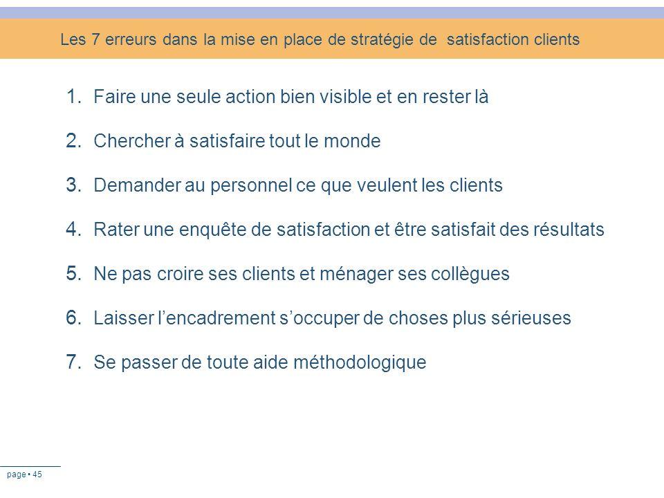page 45 Les 7 erreurs dans la mise en place de stratégie de satisfaction clients 1. Faire une seule action bien visible et en rester là 2. Chercher à