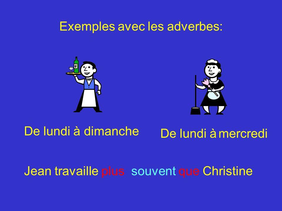 Exemples avec les adverbes: De lundi à dimanche De lundi à mercredi Jean travaille plus souvent que Christine