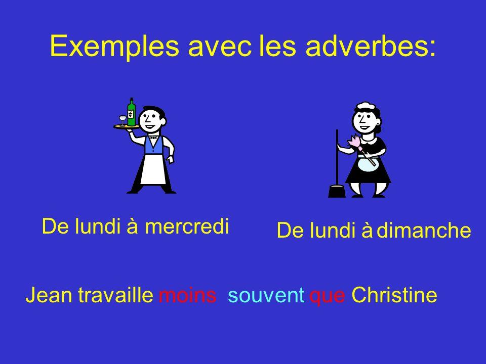 Exemples avec les adverbes: De lundi à mercredi De lundi à dimanche Jean travaille moins souvent que Christine