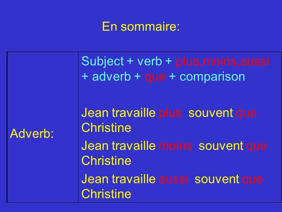 Adverb: Subject + verb + plus,moins,aussi + adverb + que + comparison Jean travaille plus souvent que Christine Jean travaille moins souvent que Chris