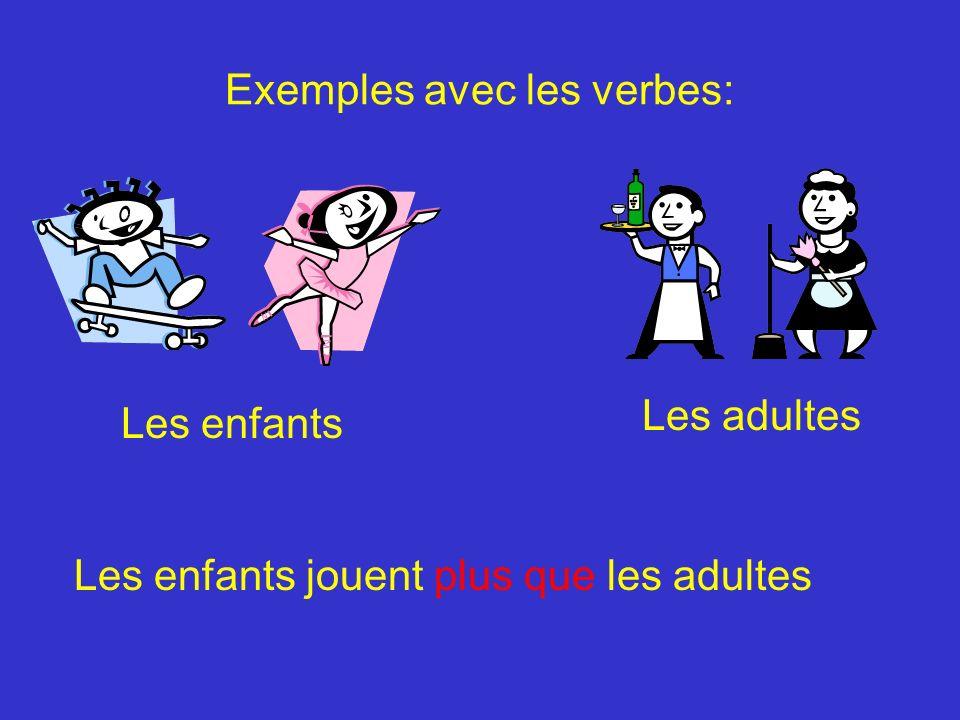 Exemples avec les verbes: Les enfants Les adultes Les enfants jouent plus que les adultes