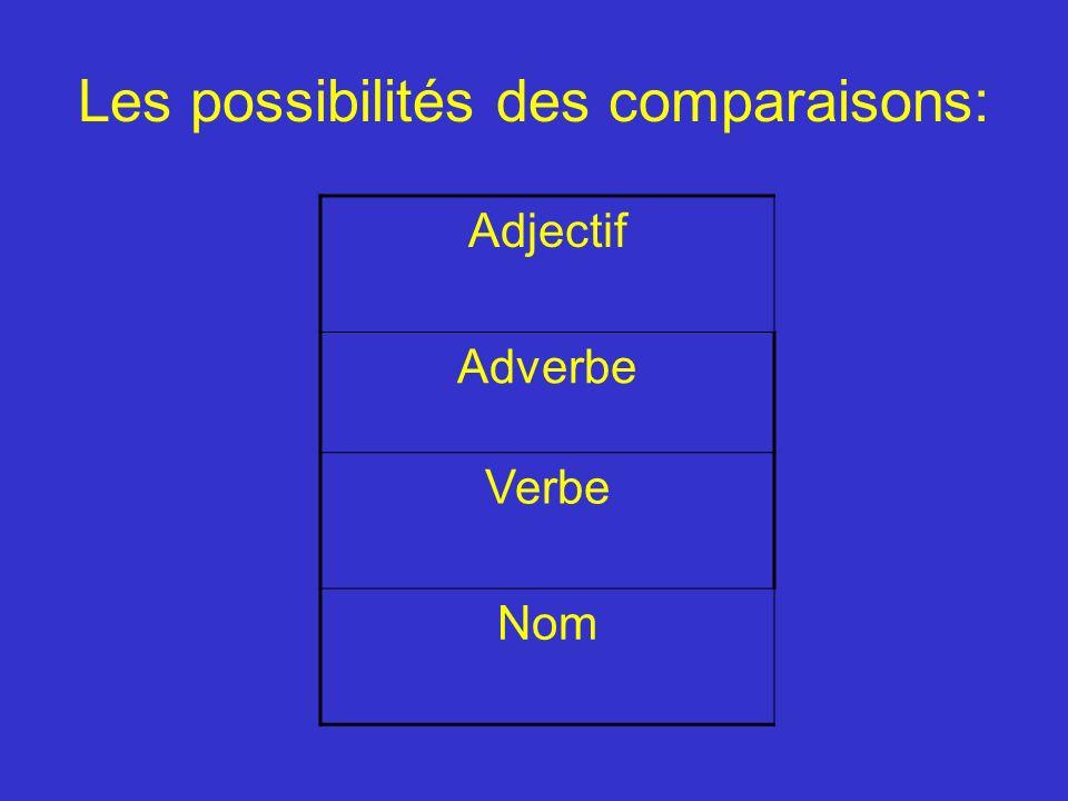 Adverb: Subject + verb + plus,moins,aussi + adverb + que + comparison Jean travaille plus souvent que Christine Jean travaille moins souvent que Christine Jean travaille aussi souvent que Christine En sommaire: