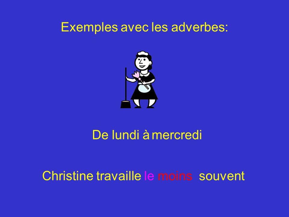 De lundi à mercredi Christine travaille le moins souvent Exemples avec les adverbes: