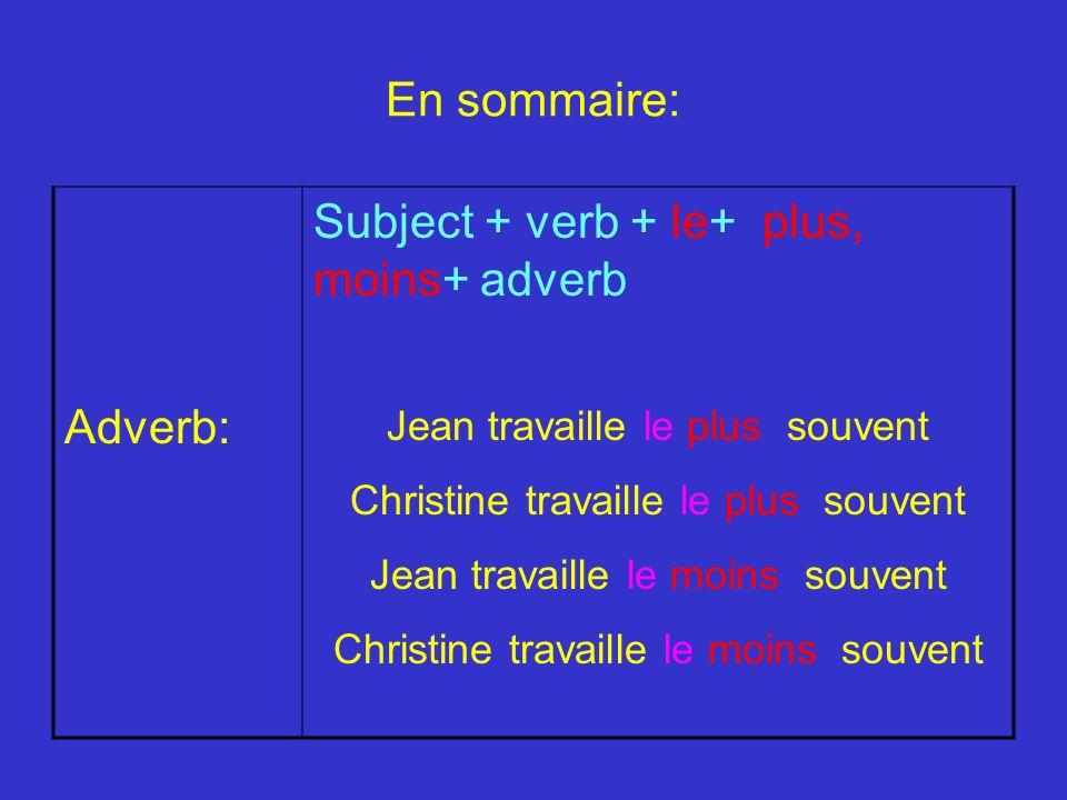 En sommaire: Adverb: Subject + verb + le+ plus, moins+ adverb Jean travaille le plus souvent Christine travaille le plus souvent Jean travaille le moi