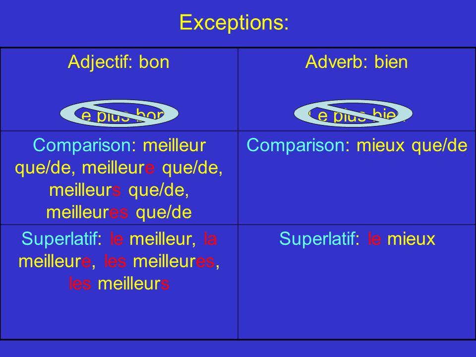 Exceptions: Adjectif: bon Le plus bon Adverb: bien Le plus bien Comparison: meilleur que/de, meilleure que/de, meilleurs que/de, meilleures que/de Com