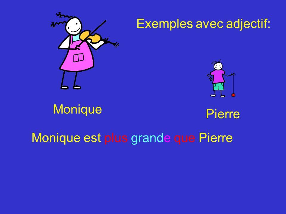 En sommaire: Adjectif: Subject + verb + le, la, les + plus, moins + adjectif + de + comparison Pierre est le plus grand de lécole Monique est la moins grande de l école Pierre et Moniqe sont les moins grands de lécole