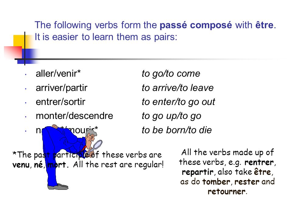 Add –es if the subject is feminine plural partir elles sont parties