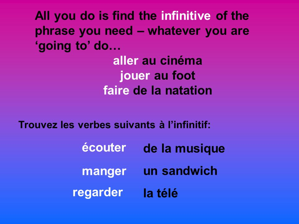 …you then put the correct part of aller (to go) in front of it E.g.: Je vais aller au cinéma Je vais regarder la télé Je vais faire du bowling